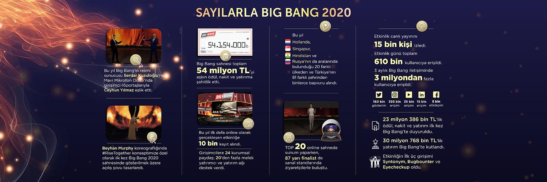 Sayılarla Big Bang 2020