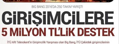 GİRİŞİMCİLERE 5 MİLYON TL'LİK DESTEK