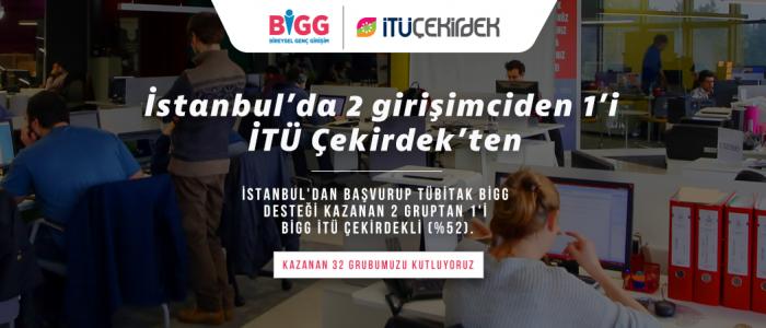 İSTANBUL'DA HER İKİ GİRİŞİMDEN BİRİ İTÜ ARI TEKNOKENT'TEN ÇIKIYOR