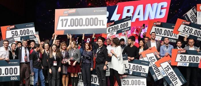 BIG BANG 2018 YARIŞMASINA KATILABİLMEK İÇİN SON GÜNLER