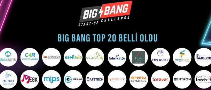 BIG BANG 2019 FİNALİSTLERİ BELLİ OLDU!