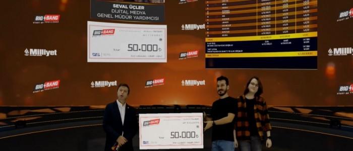 Start-uplara 54 milyon Lira