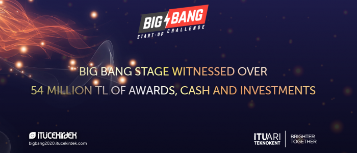 BIG BANG STAGE WITNESSED OVER 54 MILLION TL OF AWARDS, CASH AND INVESTMENTS